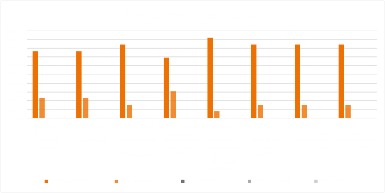 Kundenbewertung - VRC First Aid