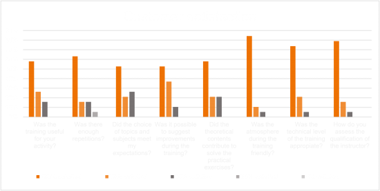 Kundenbewertung - VRC Manual Handling